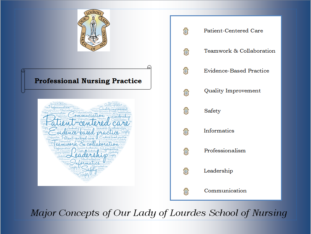 professional practice is adhering to policies and procedures nursing essay One of the key principles in medicine today is evidence-based practice in nursing  nursing 4 examples of evidence-based practice  happens by adhering to.